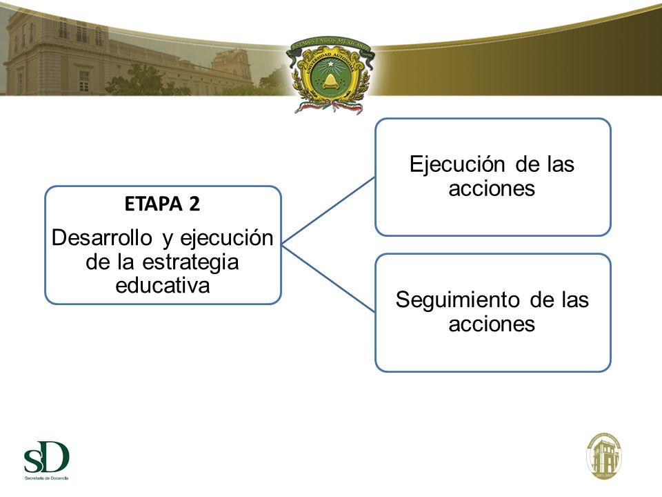 INTERIORES Desarrollo y ejecución de la estrategia educativa ETAPA 2