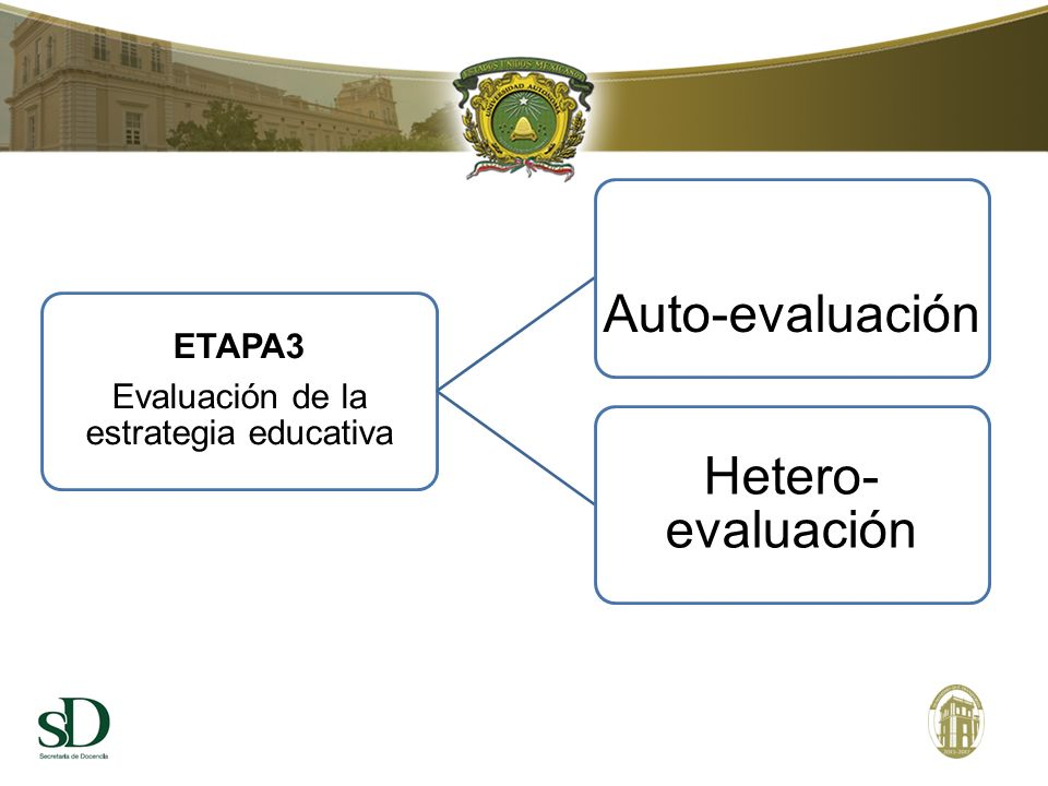 Evaluación de la estrategia educativa