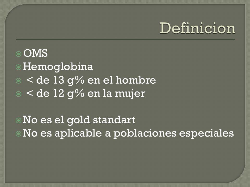 Definicion OMS Hemoglobina < de 13 g% en el hombre