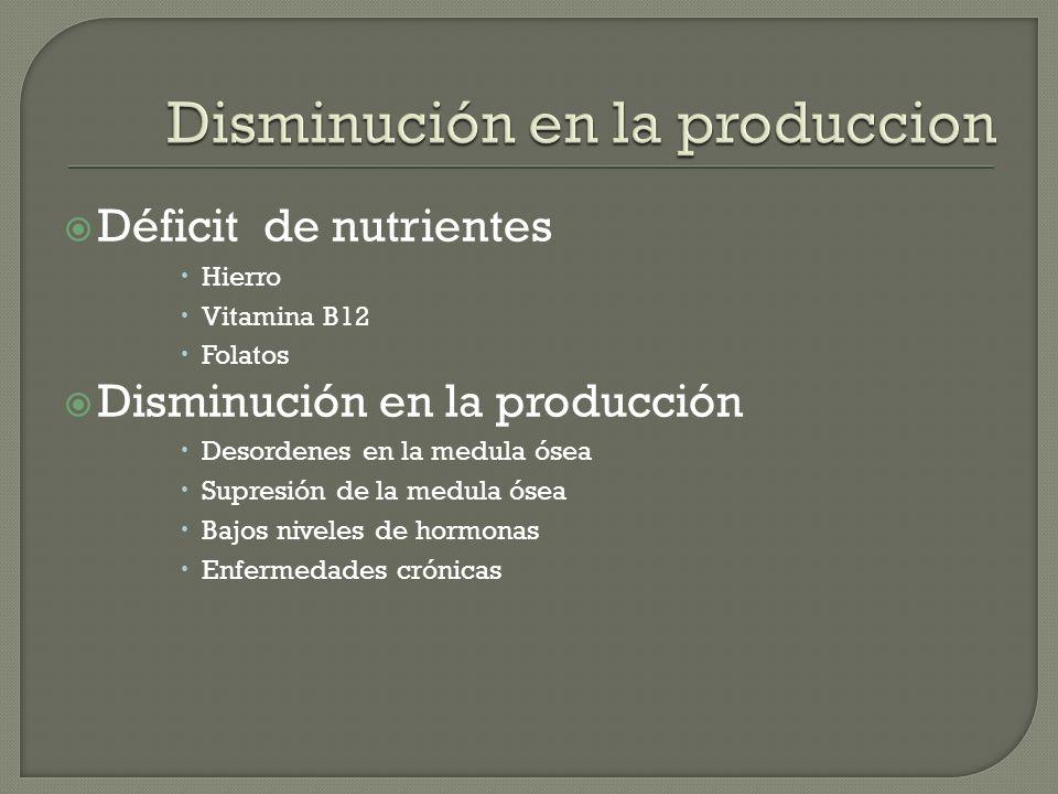 Disminución en la produccion