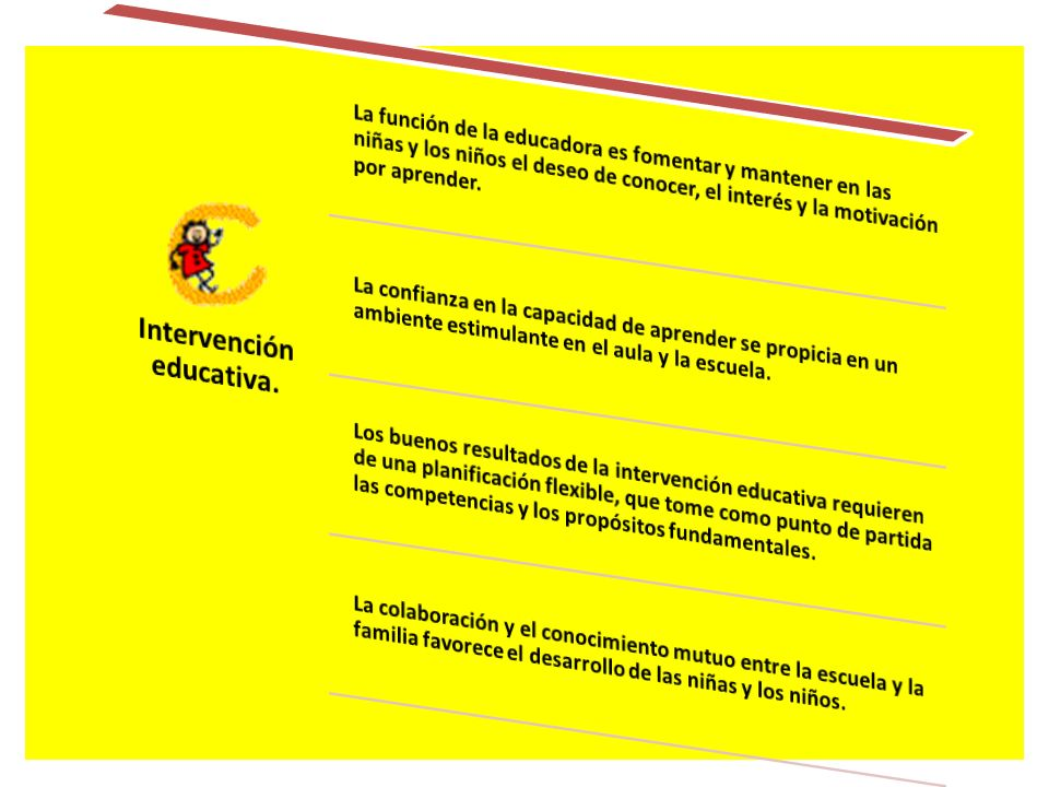 Intervención educativa.