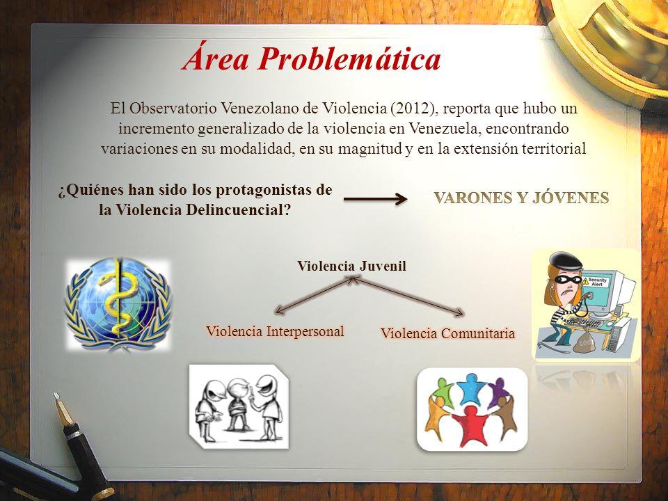 ¿Quiénes han sido los protagonistas de la Violencia Delincuencial