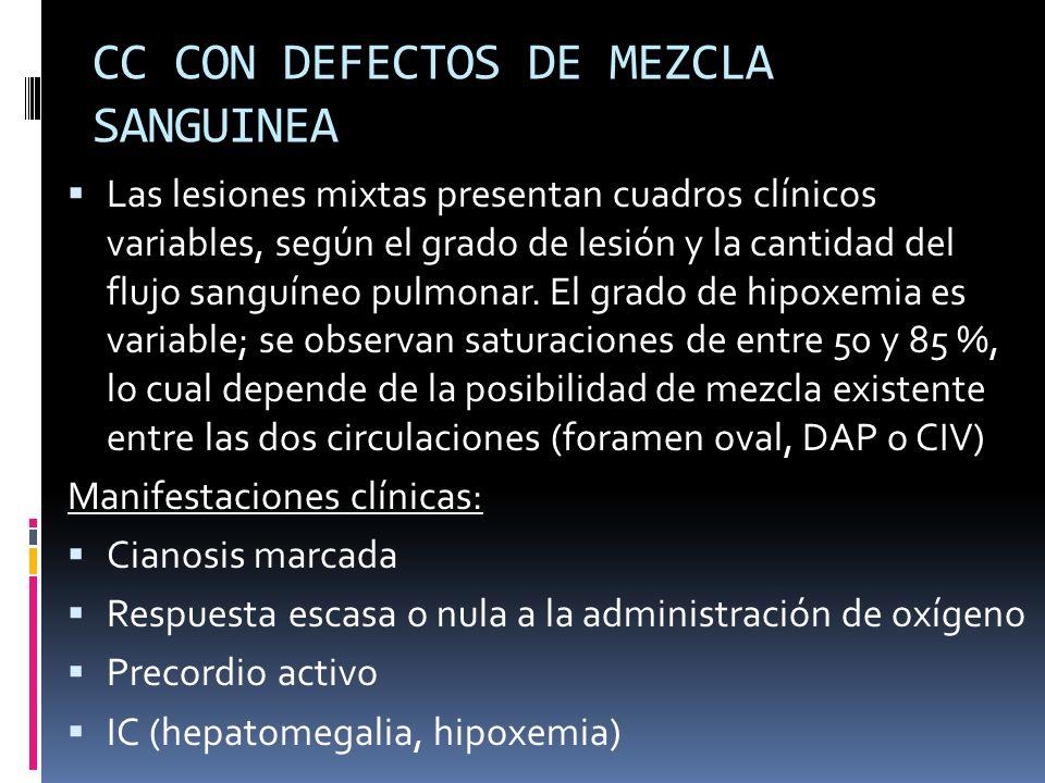 CC CON DEFECTOS DE MEZCLA SANGUINEA