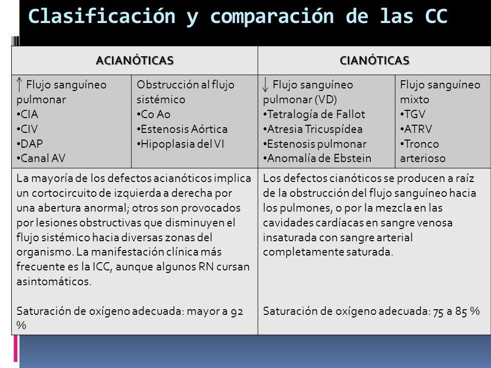 Clasificación y comparación de las CC