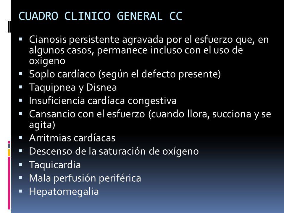 CUADRO CLINICO GENERAL CC