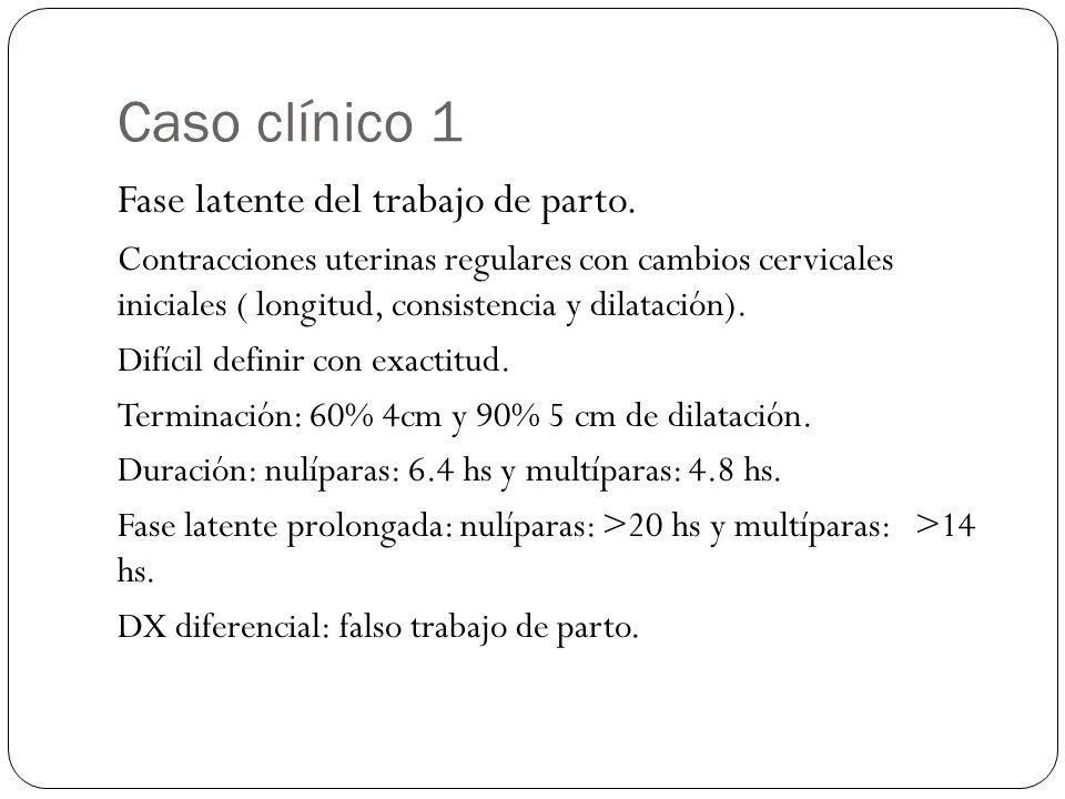 Caso clínico 1 Fase latente del trabajo de parto.