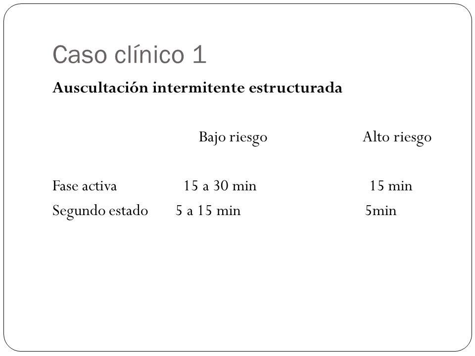 Caso clínico 1 Auscultación intermitente estructurada Bajo riesgo Alto riesgo Fase activa 15 a 30 min 15 min Segundo estado 5 a 15 min 5min