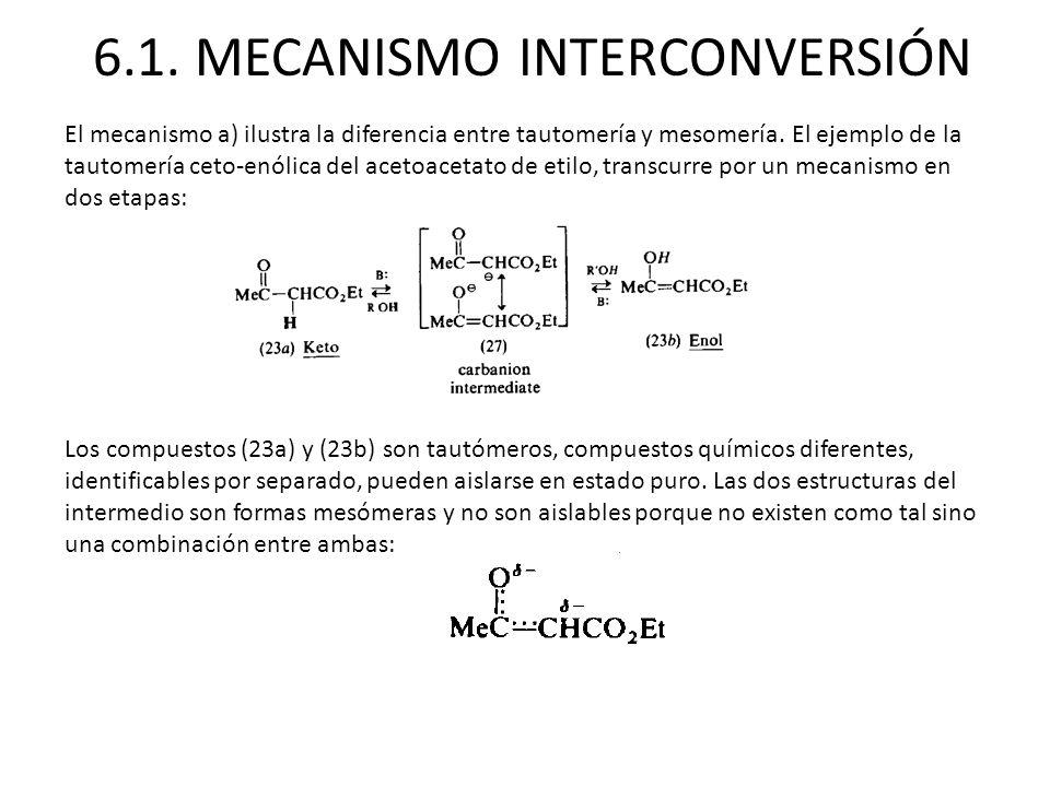 6.1. MECANISMO INTERCONVERSIÓN