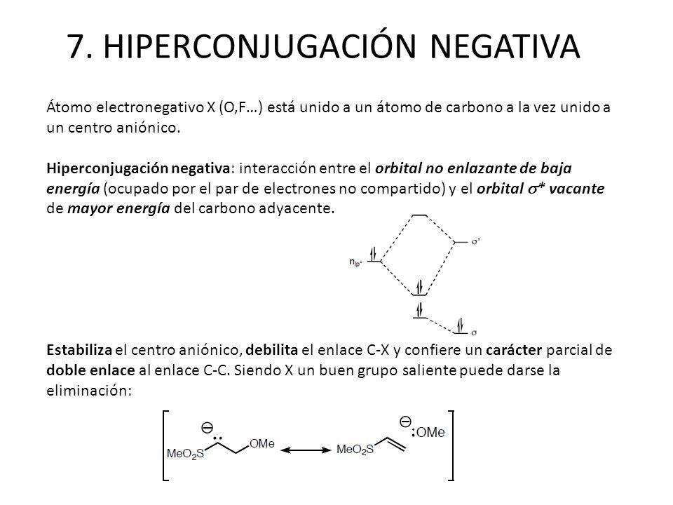 7. HIPERCONJUGACIÓN NEGATIVA