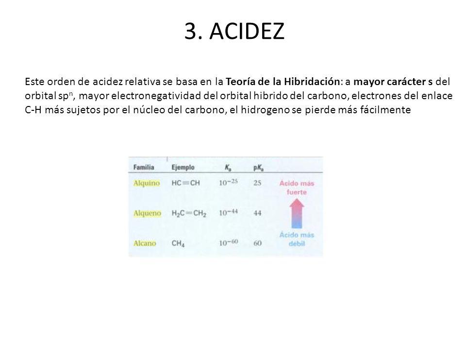 3. ACIDEZ