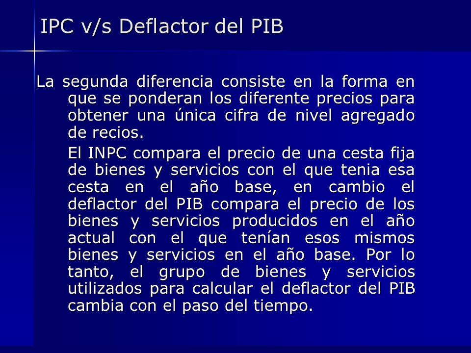 IPC v/s Deflactor del PIB