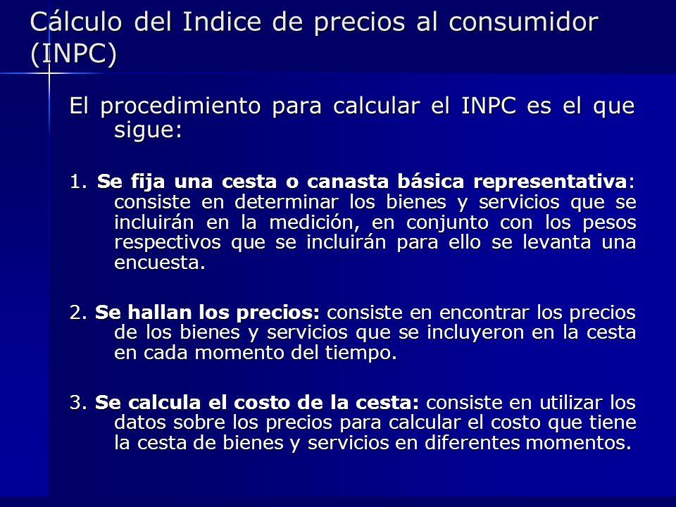 Cálculo del Indice de precios al consumidor (INPC)