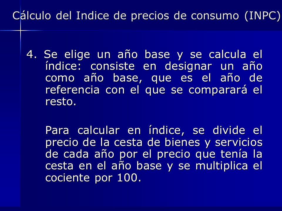Cálculo del Indice de precios de consumo (INPC)
