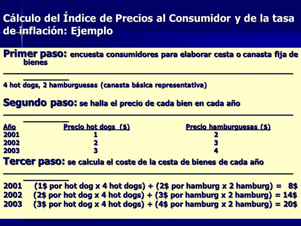 Cálculo del Índice de Precios al Consumidor y de la tasa de inflación: Ejemplo