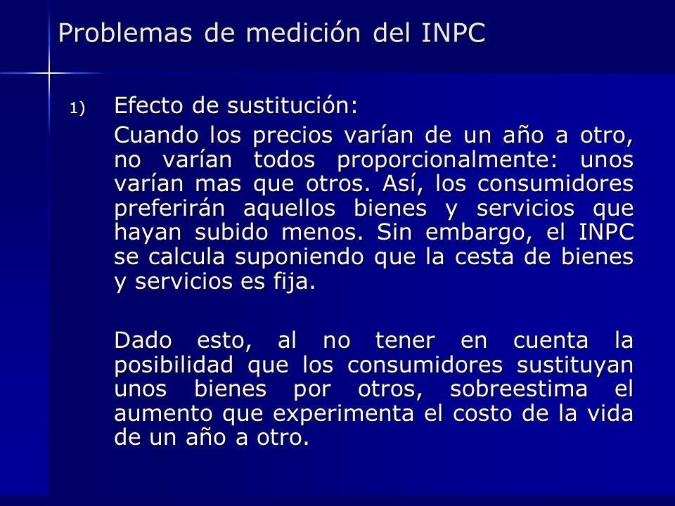 Problemas de medición del INPC