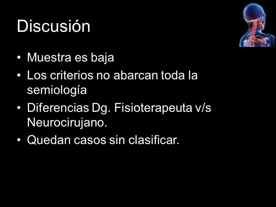Discusión Muestra es baja Los criterios no abarcan toda la semiología