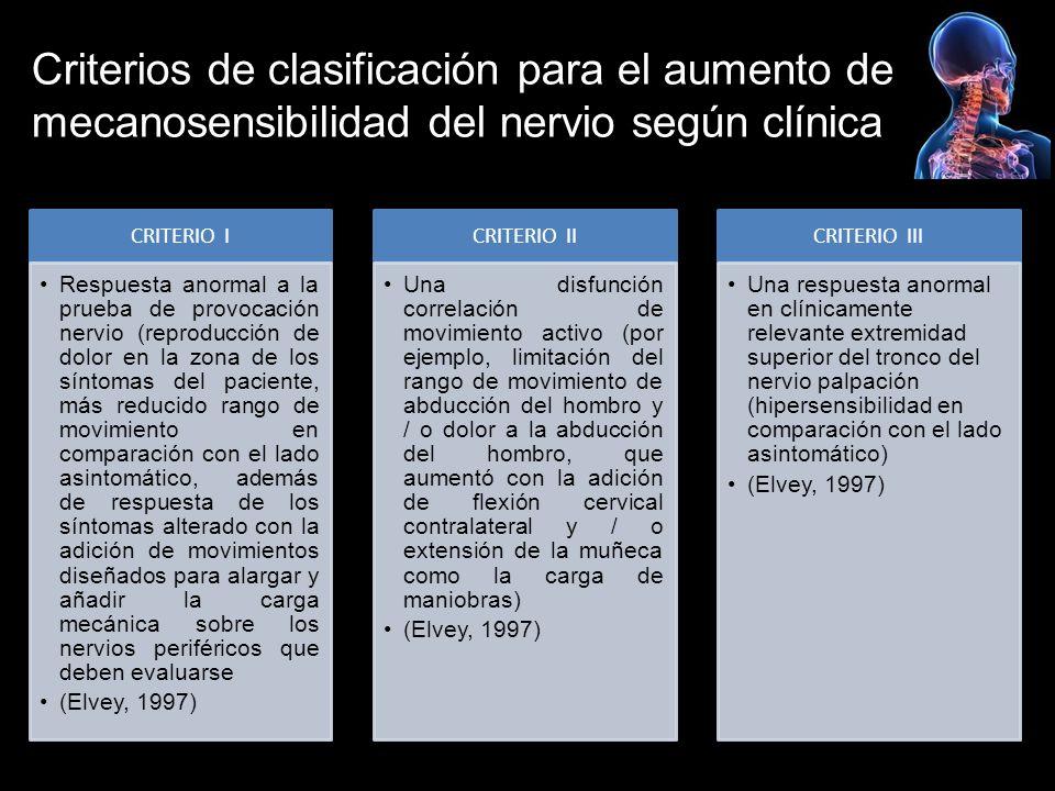Criterios de clasificación para el aumento de mecanosensibilidad del nervio según clínica