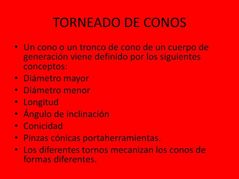 TORNEADO DE CONOS Un cono o un tronco de cono de un cuerpo de generación viene definido por los siguientes conceptos: