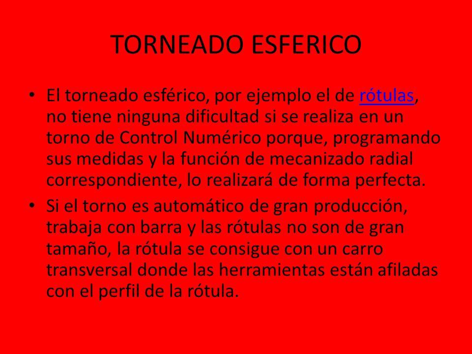 TORNEADO ESFERICO