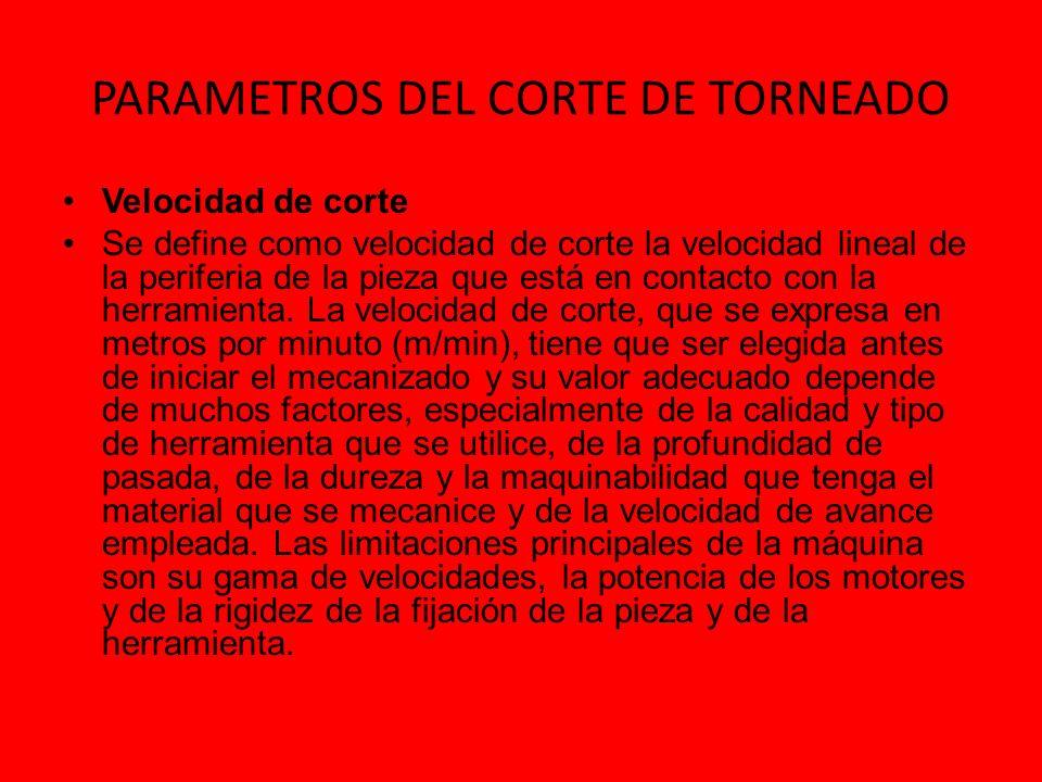 PARAMETROS DEL CORTE DE TORNEADO