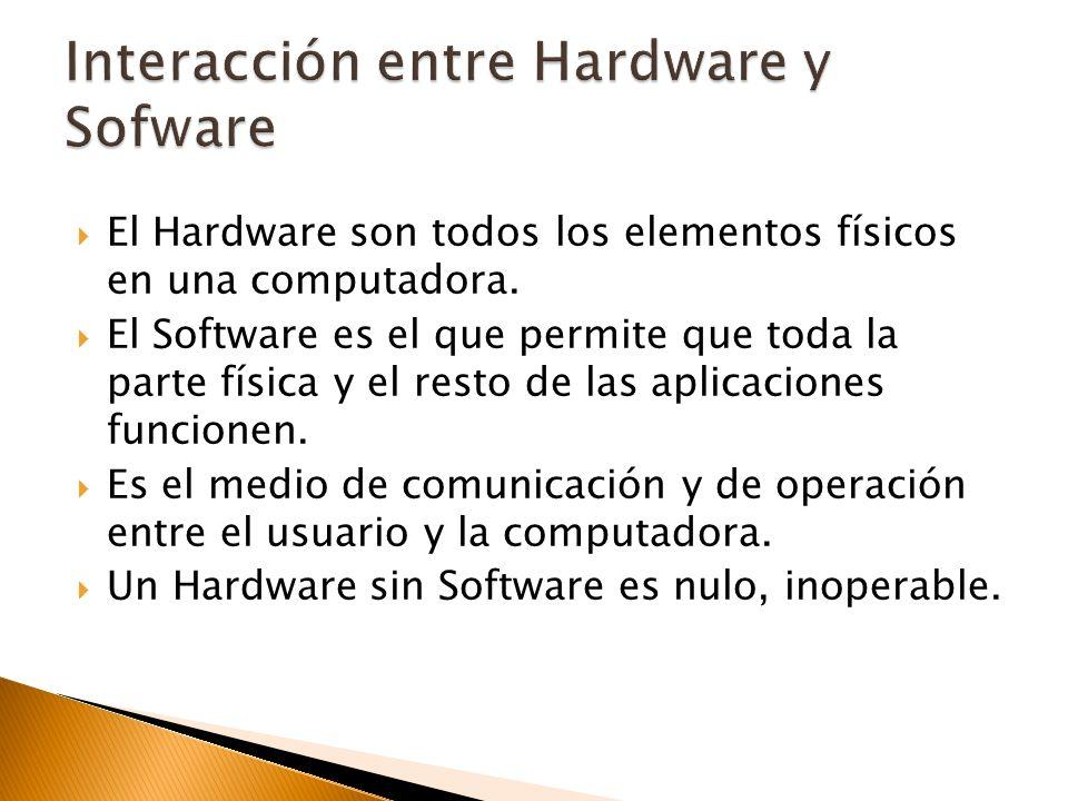 Interacción entre Hardware y Sofware