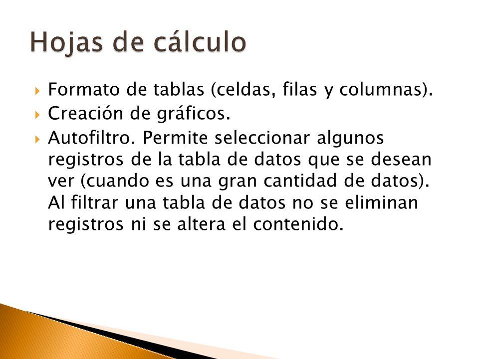 Hojas de cálculo Formato de tablas (celdas, filas y columnas).