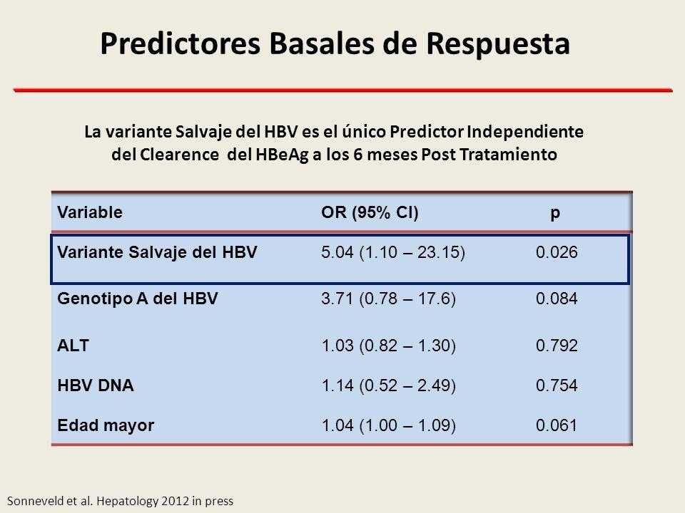 Predictores Basales de Respuesta