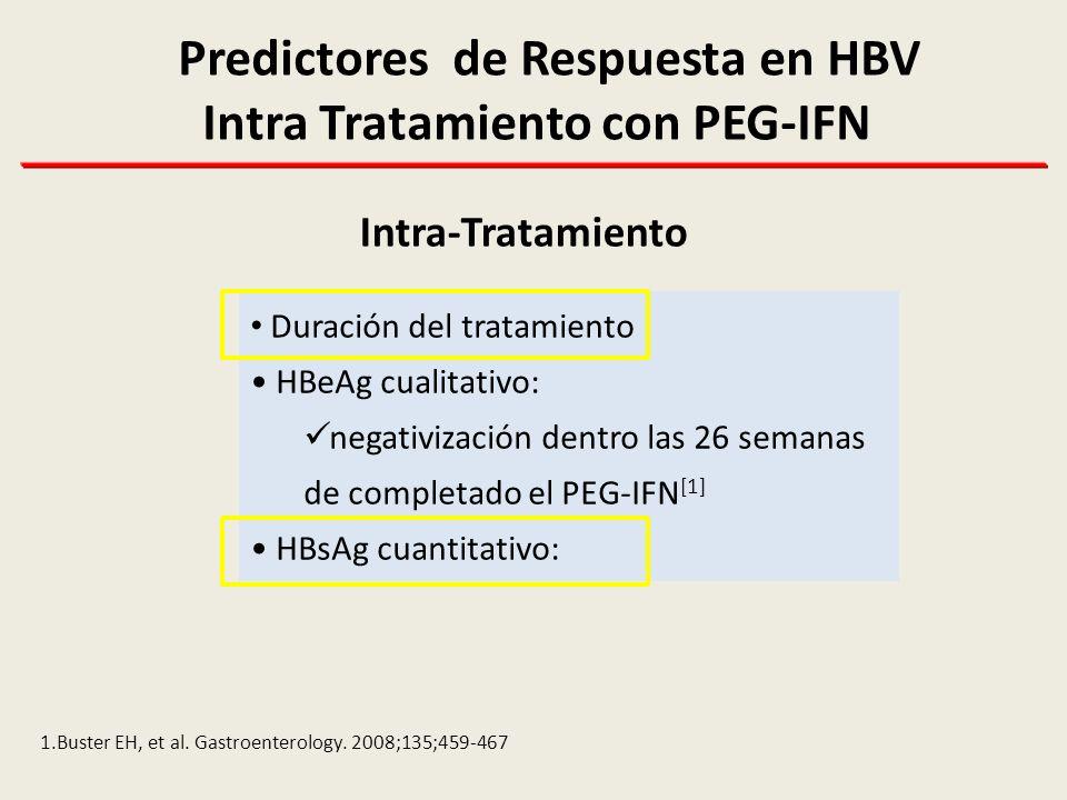 Predictores de Respuesta en HBV Intra Tratamiento con PEG-IFN