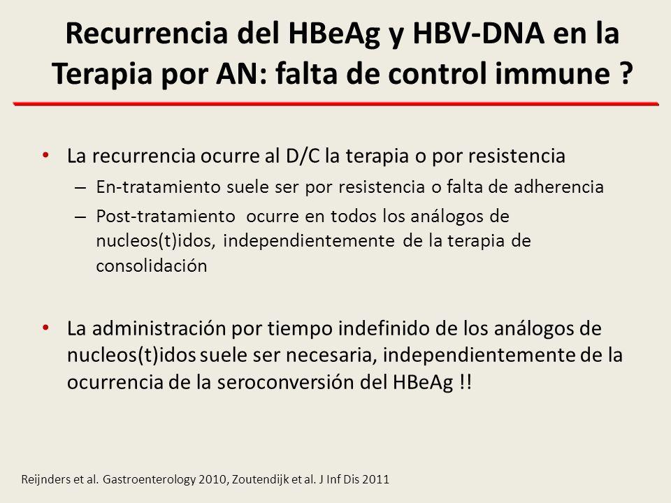 Recurrencia del HBeAg y HBV-DNA en la Terapia por AN: falta de control immune