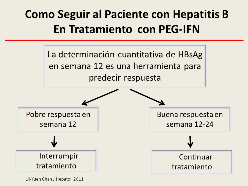 Como Seguir al Paciente con Hepatitis B En Tratamiento con PEG-IFN