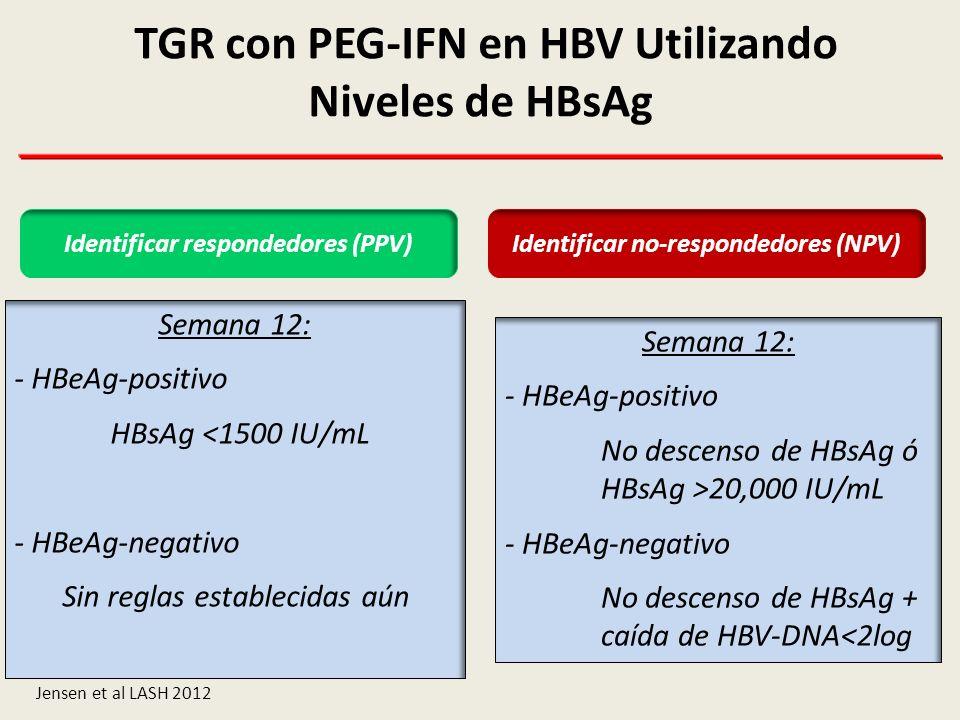 TGR con PEG-IFN en HBV Utilizando Niveles de HBsAg