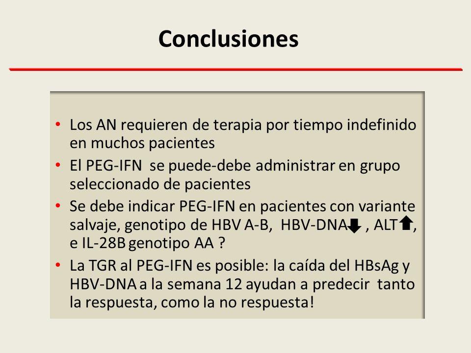 Conclusiones Los AN requieren de terapia por tiempo indefinido en muchos pacientes.