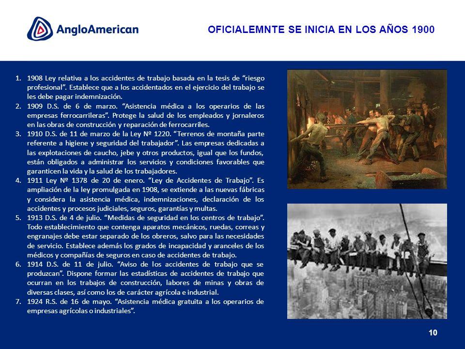 OFICIALEMNTE SE INICIA EN LOS AÑOS 1900