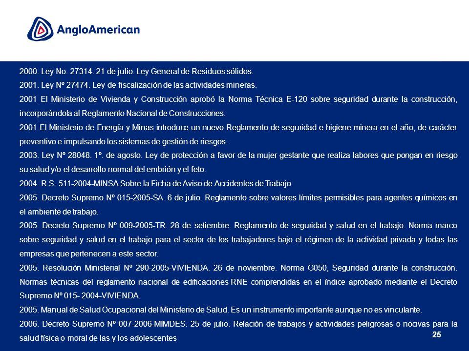 2000. Ley No. 27314. 21 de julio. Ley General de Residuos sólidos.