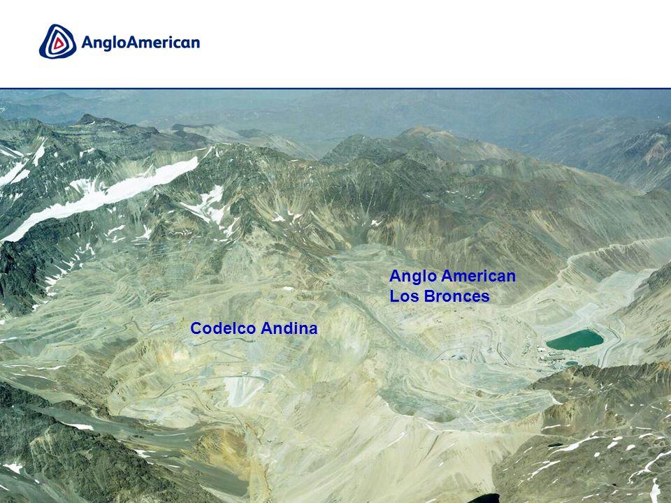 Anglo American Los Bronces Codelco Andina