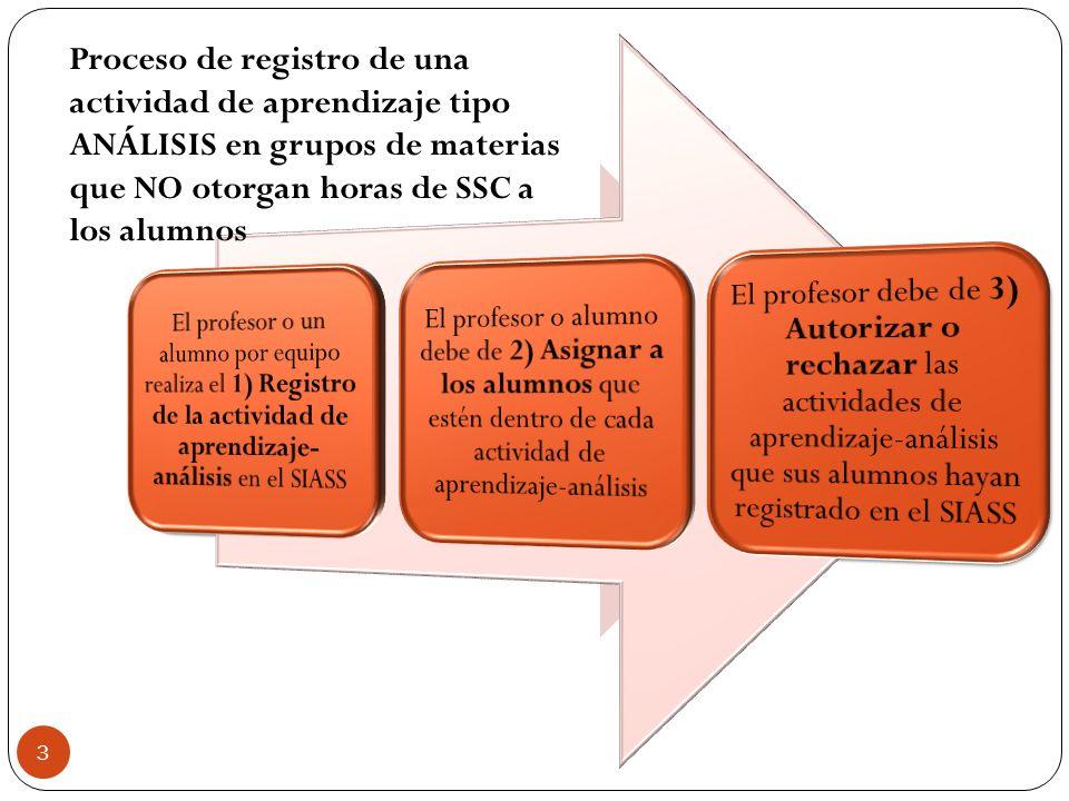 El profesor o un alumno por equipo realiza el 1) Registro de la actividad de aprendizaje-análisis en el SIASS