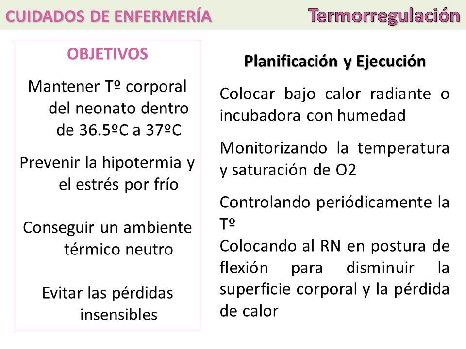 CUIDADOS DE ENFERMERÍA Termorregulación