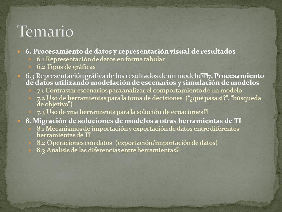 Temario 6. Procesamiento de datos y representación visual de resultados. 6.1 Representación de datos en forma tabular.