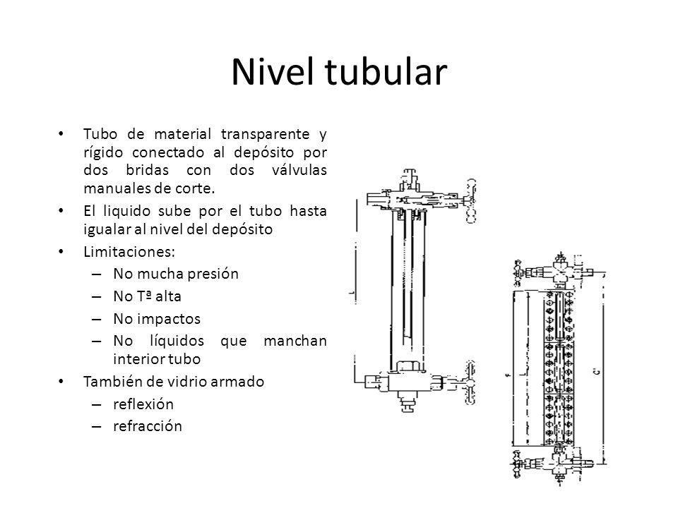 Nivel tubular Tubo de material transparente y rígido conectado al depósito por dos bridas con dos válvulas manuales de corte.