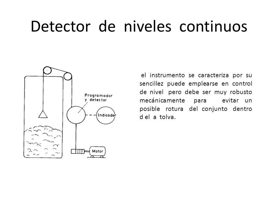 Detector de niveles continuos