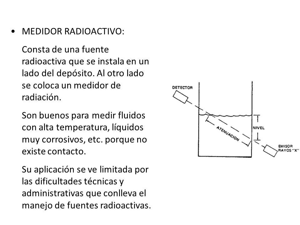 MEDIDOR RADIOACTIVO: Consta de una fuente radioactiva que se instala en un lado del depósito. Al otro lado se coloca un medidor de radiación.