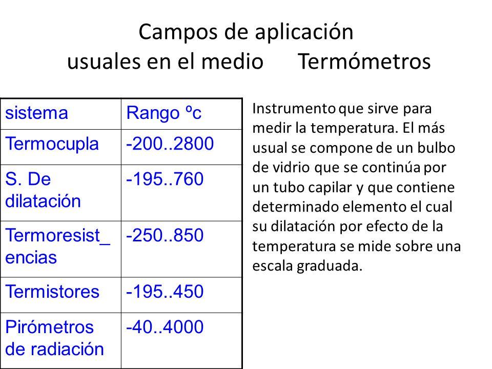 Campos de aplicación usuales en el medio Termómetros