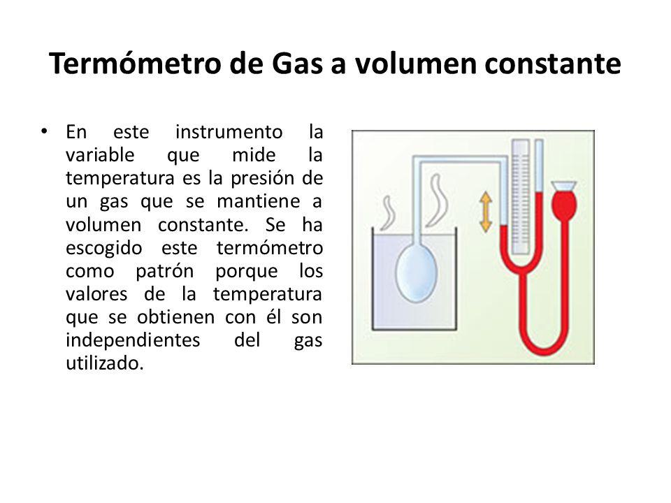 Termómetro de Gas a volumen constante