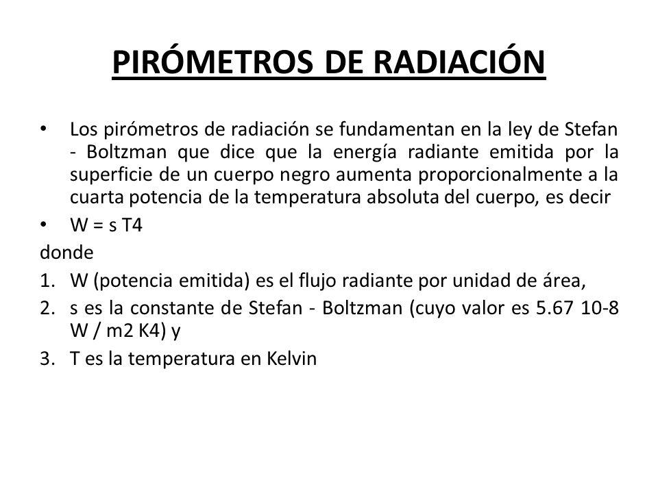 PIRÓMETROS DE RADIACIÓN