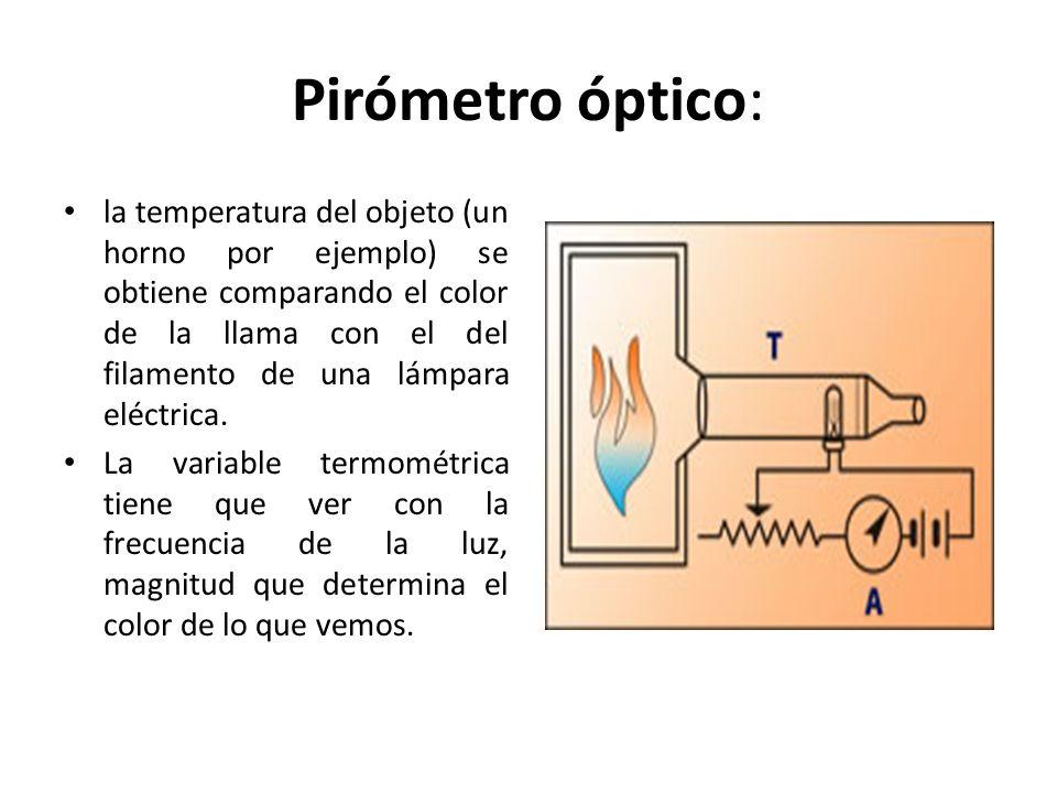 Pirómetro óptico: