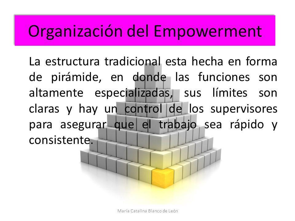 Organización del Empowerment