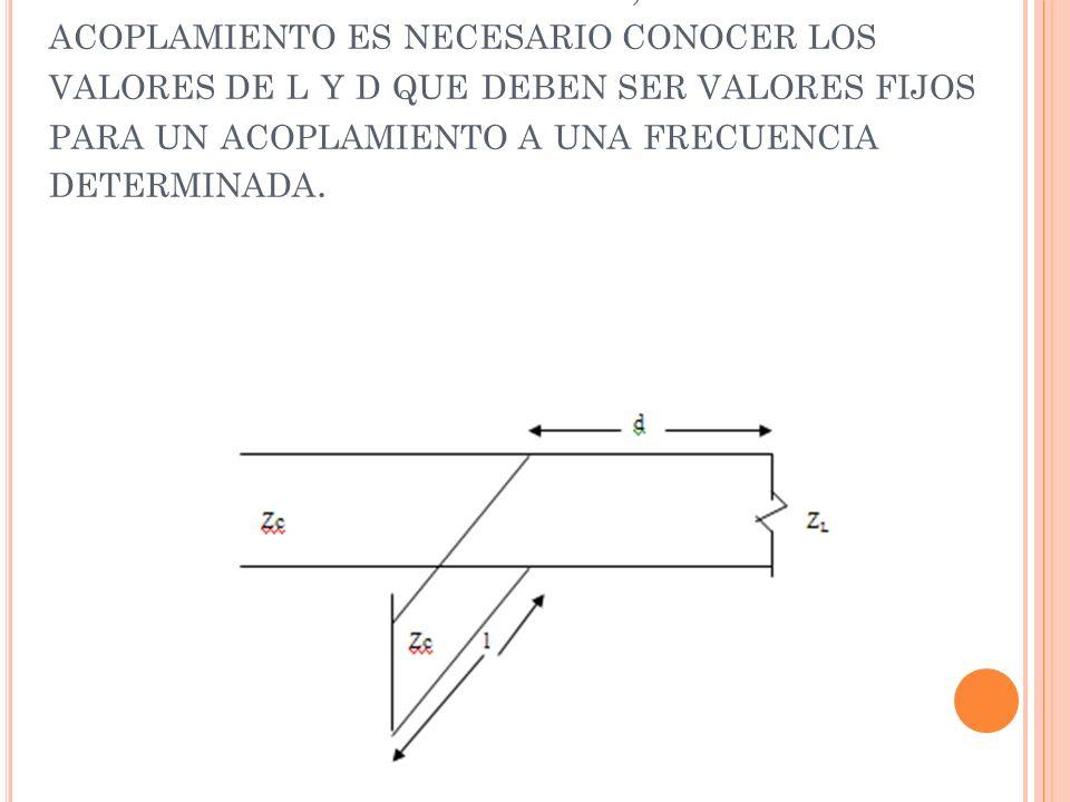 Para acoplar impedancias en una línea de transmisión estos elementos se los usa en paralelo.