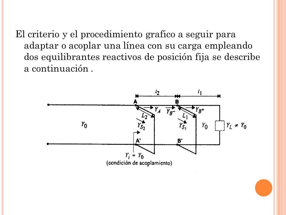 El criterio y el procedimiento grafico a seguir para adaptar o acoplar una línea con su carga empleando dos equilibrantes reactivos de posición fija se describe a continuación .