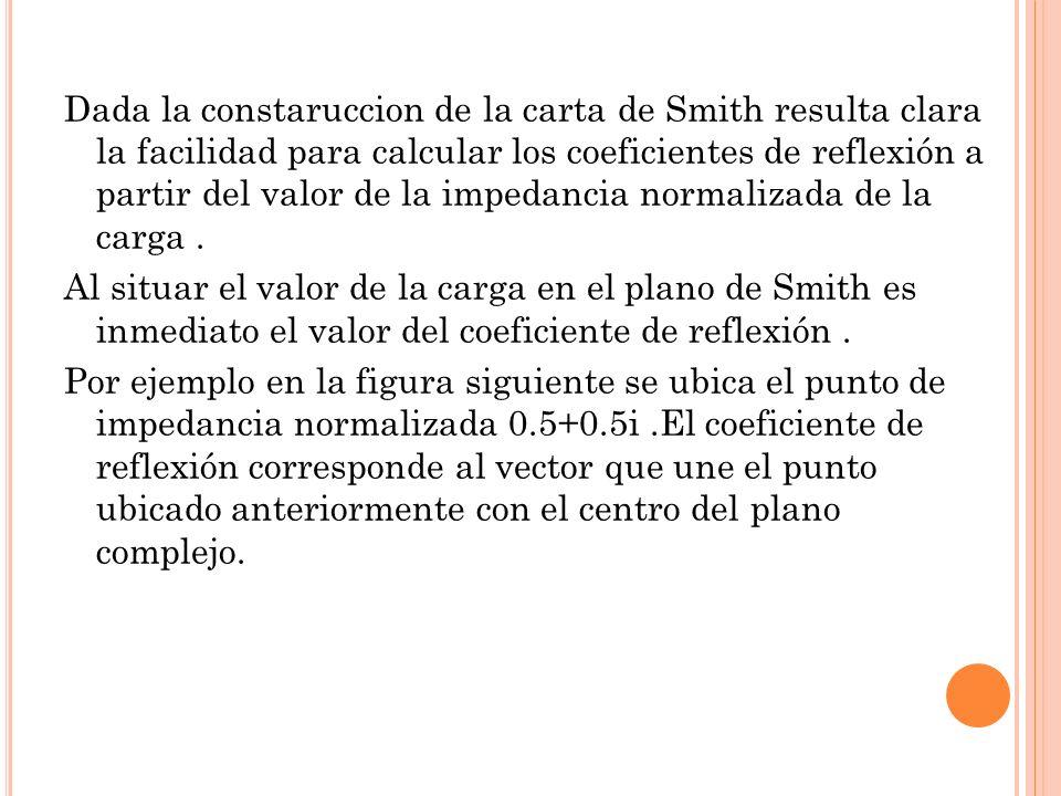 Dada la constaruccion de la carta de Smith resulta clara la facilidad para calcular los coeficientes de reflexión a partir del valor de la impedancia normalizada de la carga .