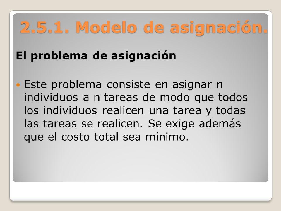 2.5.1. Modelo de asignación. El problema de asignación